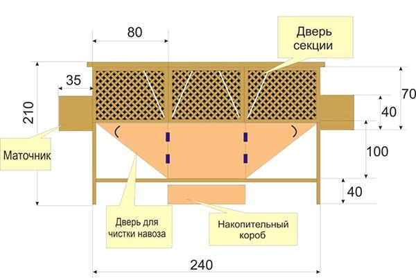Чертеж клетки для кроликов по Михайлову с размерами