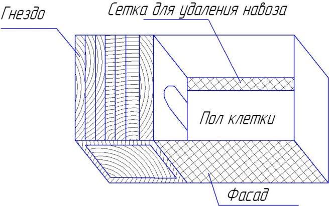 Как сделать клетку своими руками чертежи