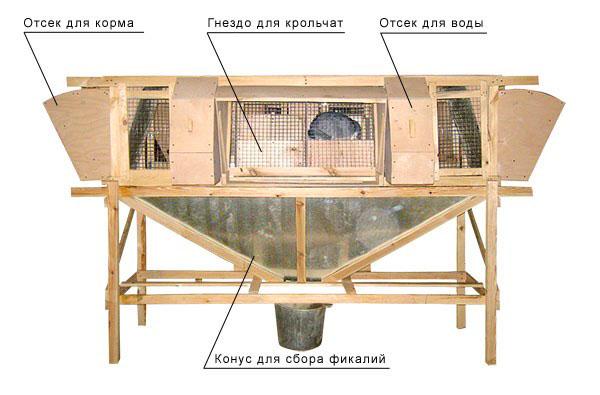 Клетка для кроликов по методу Михайлова